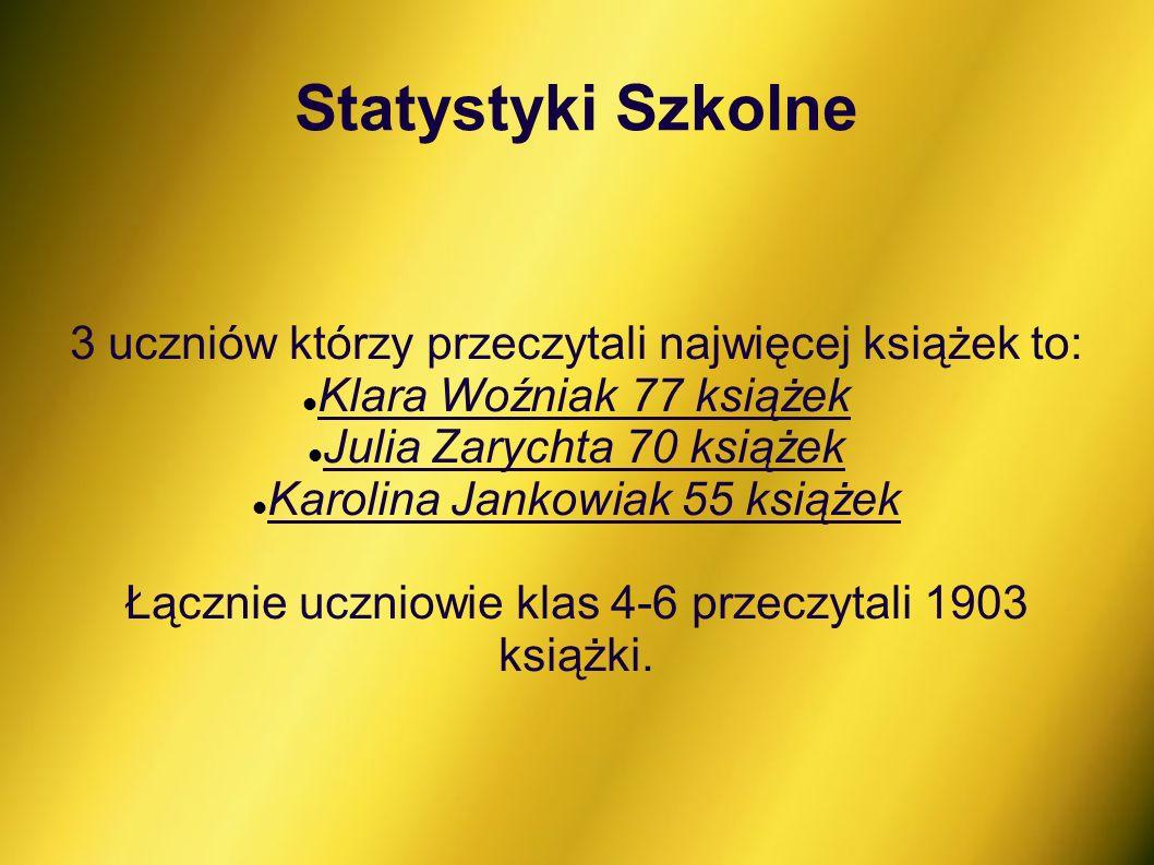 Statystyki Szkolne 3 uczniów którzy przeczytali najwięcej książek to: Klara Woźniak 77 książek Julia Zarychta 70 książek Karolina Jankowiak 55 książek Łącznie uczniowie klas 4-6 przeczytali 1903 książki.
