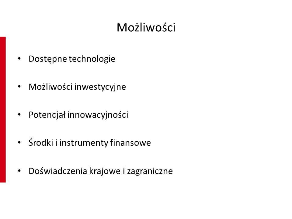 Możliwości Dostępne technologie Możliwości inwestycyjne Potencjał innowacyjności Środki i instrumenty finansowe Doświadczenia krajowe i zagraniczne