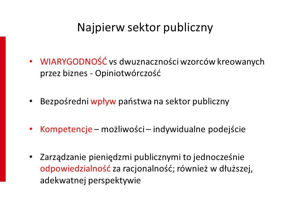 Najpierw sektor publiczny WIARYGODNOŚĆ vs dwuznaczności wzorców kreowanych przez biznes - Opiniotwórczość Bezpośredni wpływ państwa na sektor publiczny Kompetencje – możliwości – indywidualne podejście Zarządzanie pieniędzmi publicznymi to jednocześnie odpowiedzialność za racjonalność; również w dłuższej, adekwatnej perspektywie