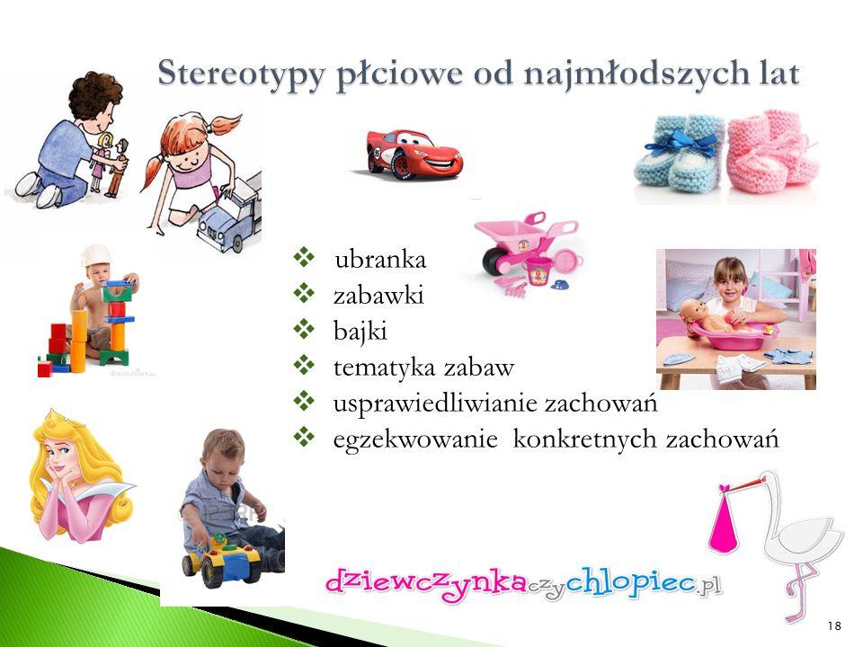  ubranka  zabawki  bajki  tematyka zabaw  usprawiedliwianie zachowań  egzekwowanie konkretnych zachowań 18