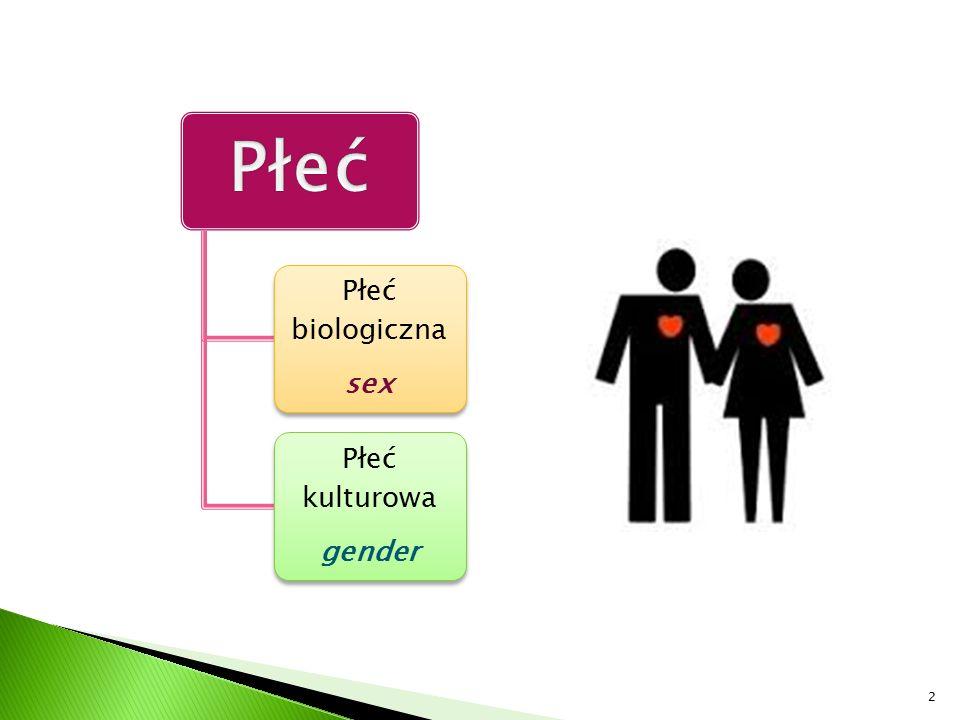 Płeć biologiczna sex Płeć kulturowa gender 2