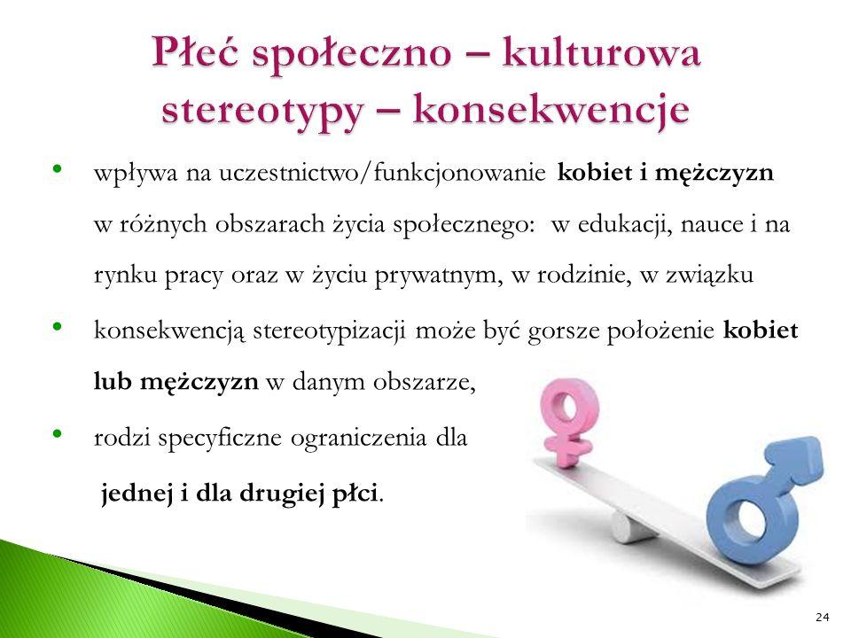 wpływa na uczestnictwo/funkcjonowanie kobiet i mężczyzn w różnych obszarach życia społecznego: w edukacji, nauce i na rynku pracy oraz w życiu prywatn