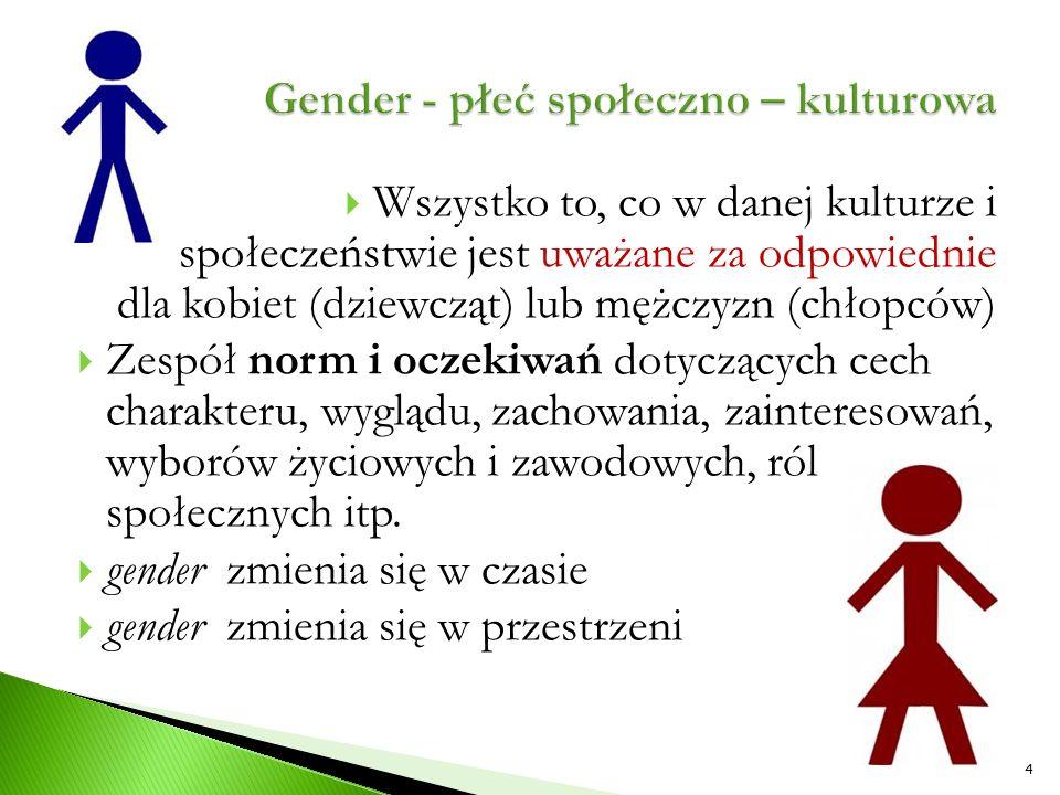  Wszystko to, co w danej kulturze i społeczeństwie jest uważane za odpowiednie dla kobiet (dziewcząt) lub mężczyzn (chłopców)  Zespół norm i oczekiw
