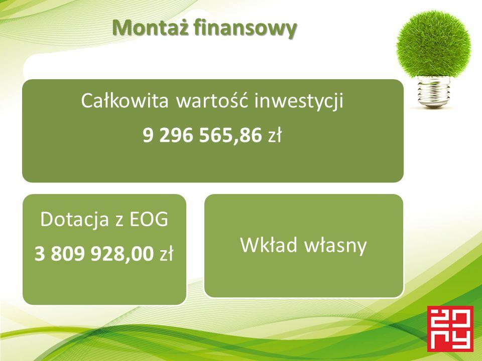 Montaż finansowy Całkowita wartość inwestycji 9 296 565,86 zł Dotacja z EOG 3 809 928,00 zł Wkład własny