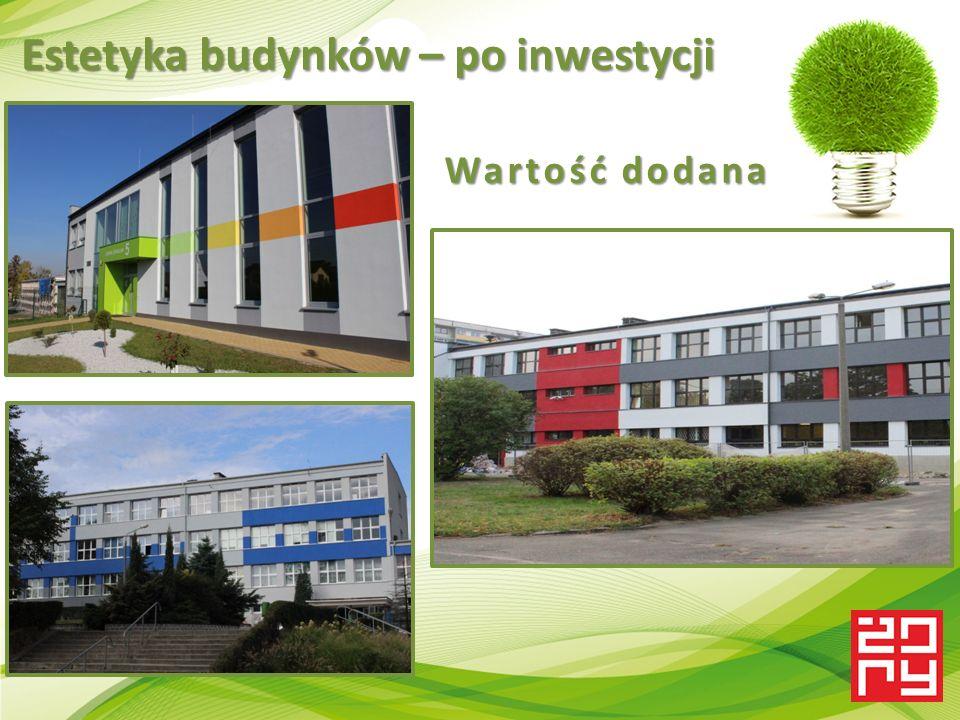 Estetyka budynków – po inwestycji Wartość dodana