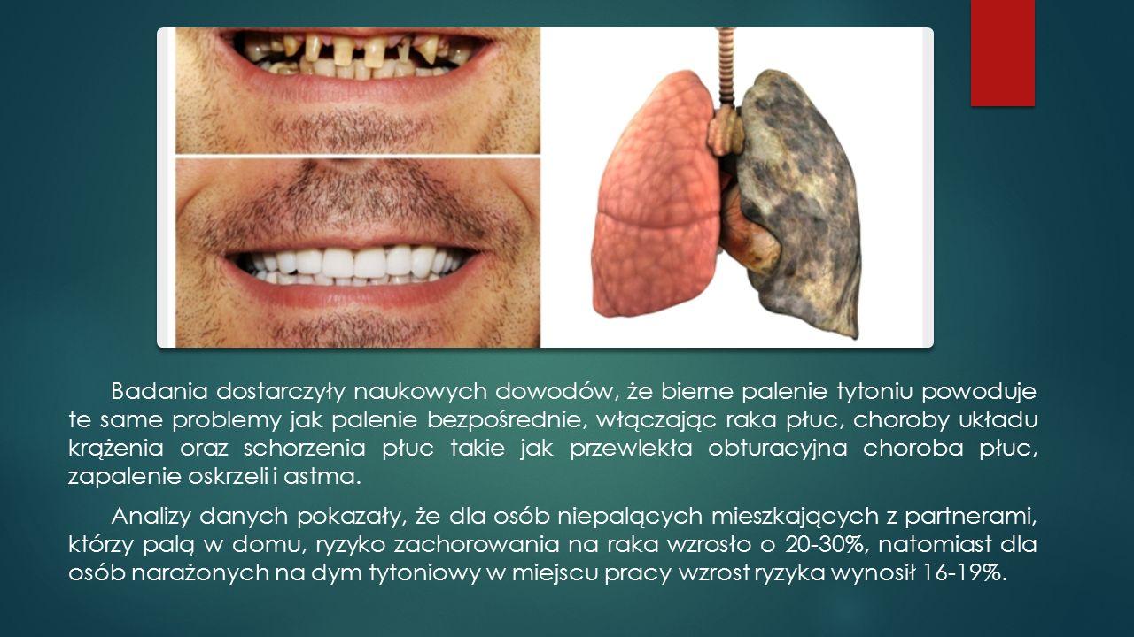 Badania dostarczyły naukowych dowodów, że bierne palenie tytoniu powoduje te same problemy jak palenie bezpośrednie, włączając raka płuc, choroby ukła