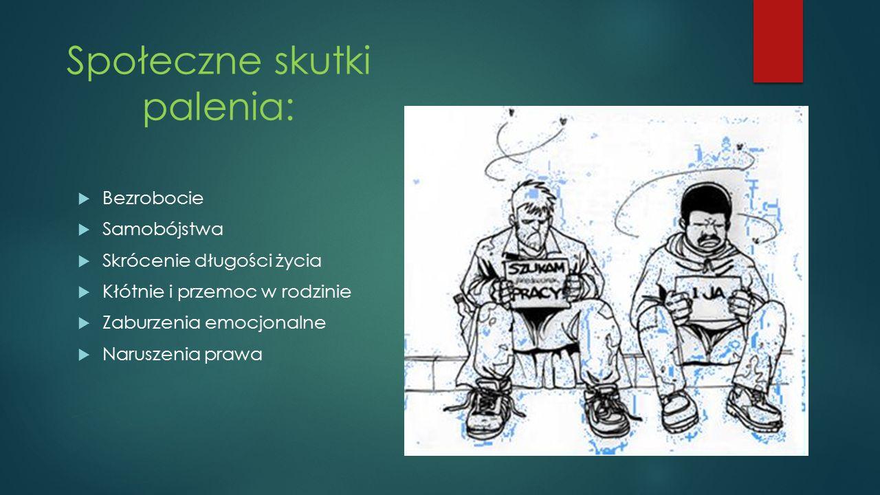 Społeczne skutki palenia:  Bezrobocie  Samobójstwa  Skrócenie długości życia  Kłótnie i przemoc w rodzinie  Zaburzenia emocjonalne  Naruszenia p