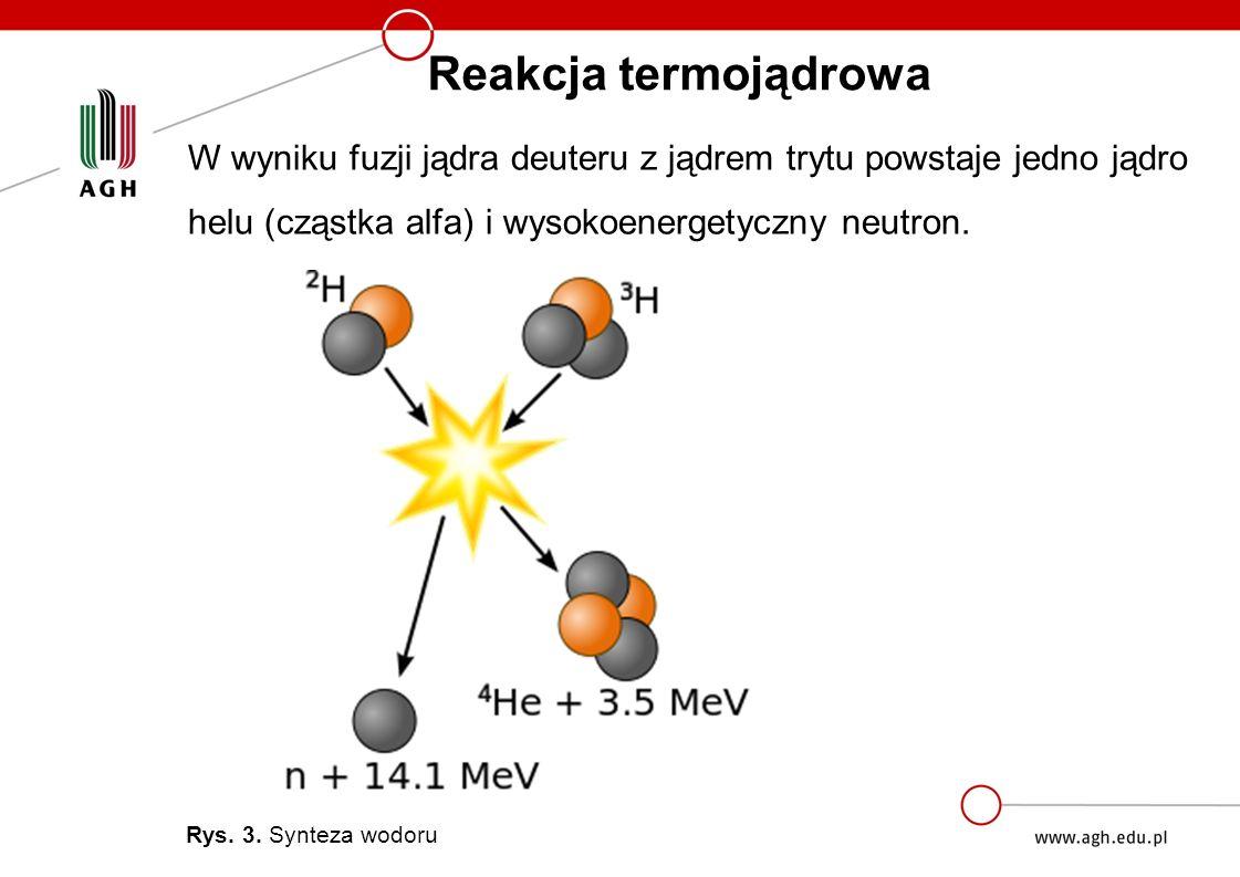 W wyniku fuzji jądra deuteru z jądrem trytu powstaje jedno jądro helu (cząstka alfa) i wysokoenergetyczny neutron.