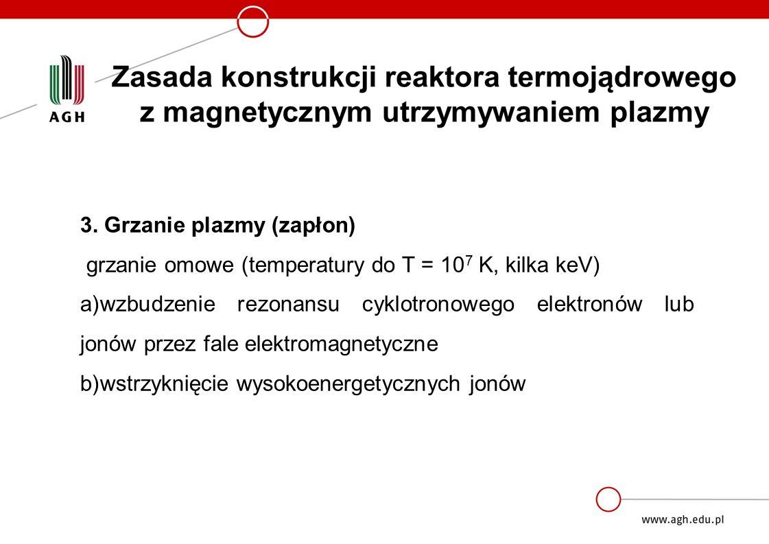 3. Grzanie plazmy (zapłon) grzanie omowe (temperatury do T = 10 7 K, kilka keV) a)wzbudzenie rezonansu cyklotronowego elektronów lub jonów przez fale