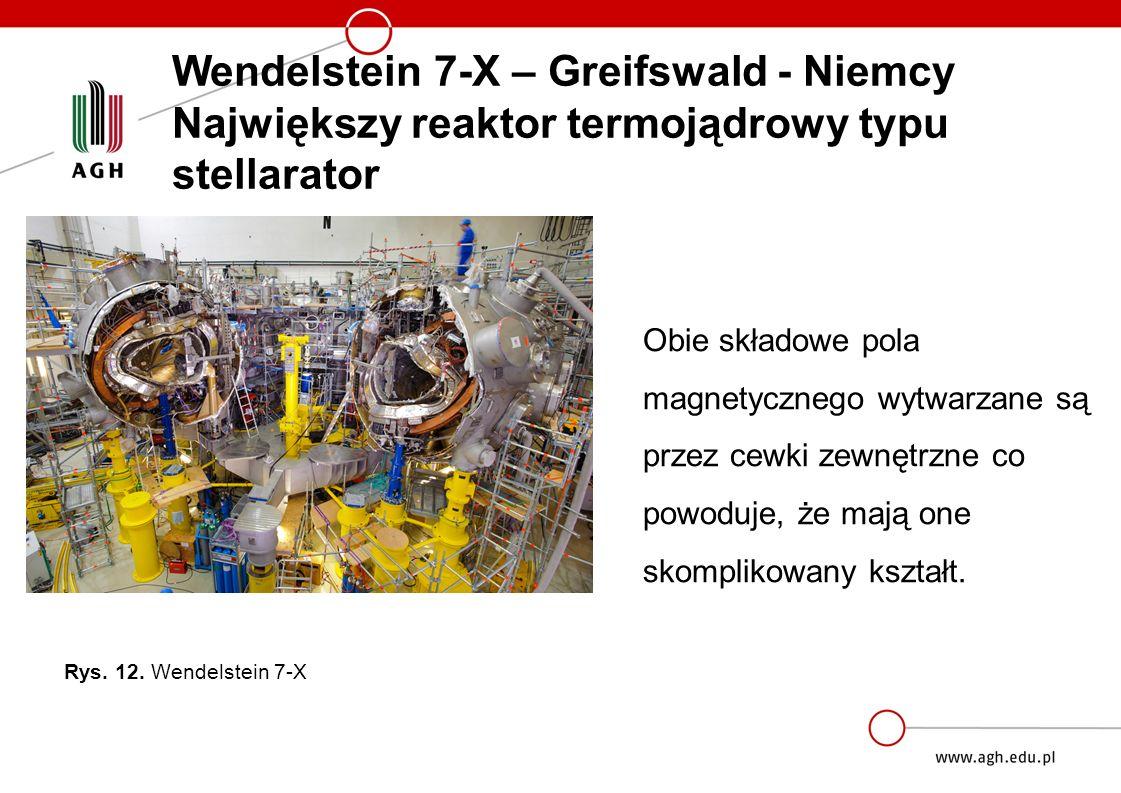 Wendelstein 7-X – Greifswald - Niemcy Największy reaktor termojądrowy typu stellarator Obie składowe pola magnetycznego wytwarzane są przez cewki zewnętrzne co powoduje, że mają one skomplikowany kształt.