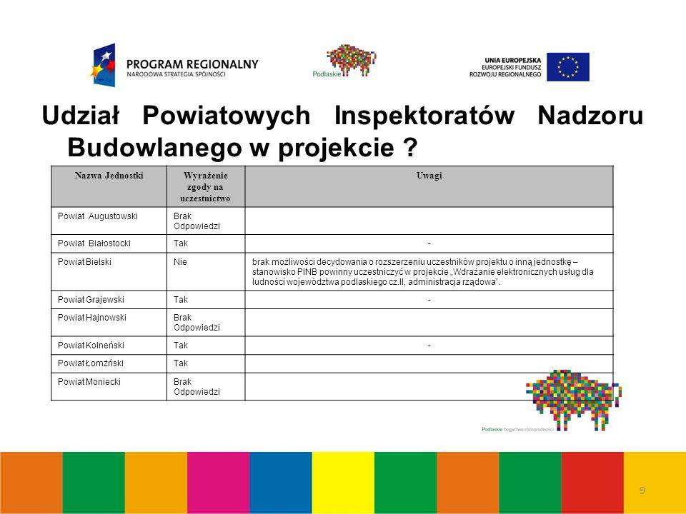9 Udział Powiatowych Inspektoratów Nadzoru Budowlanego w projekcie .