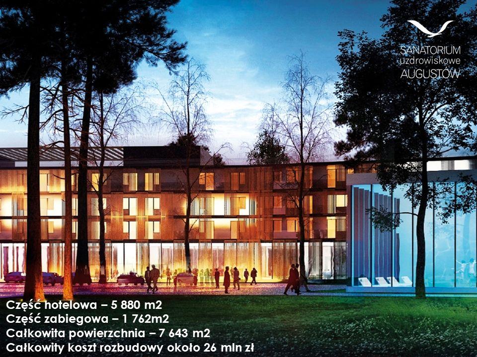 Część hotelowa – 5 880 m2 Część zabiegowa – 1 762m2 Całkowita powierzchnia – 7 643 m2 Całkowity koszt rozbudowy około 26 mln zł