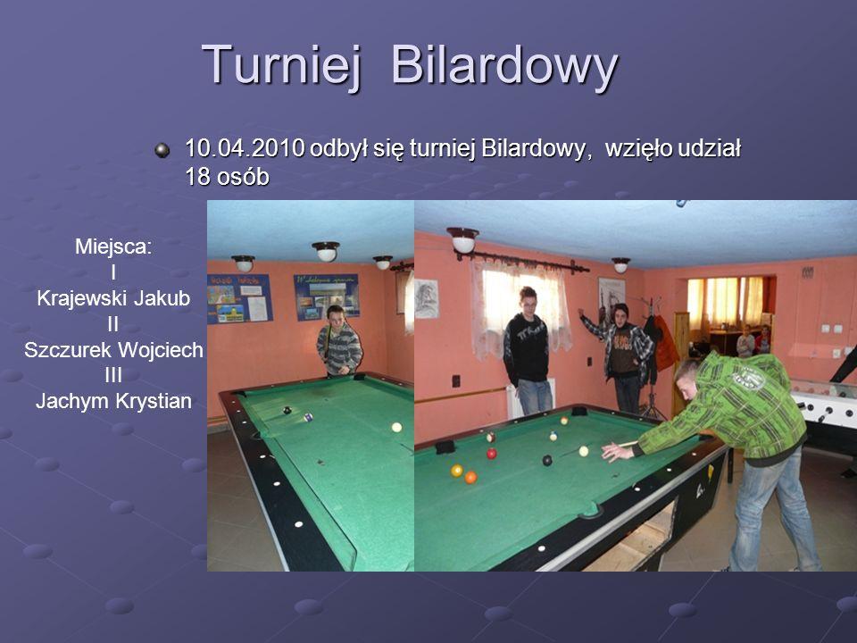 Turniej - Piłkarzy Stołowych 26.03.2010 odbył się turniej w Piłkarzy Stołowych.