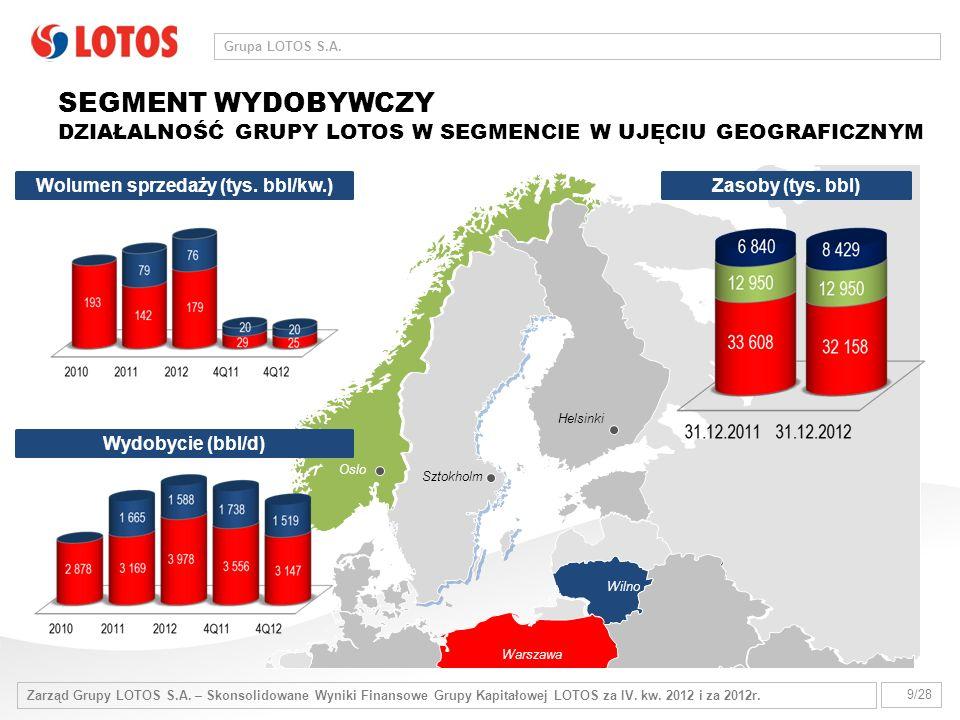 Zarząd Grupy LOTOS S.A. – Skonsolidowane Wyniki Finansowe Grupy Kapitałowej LOTOS za IV.