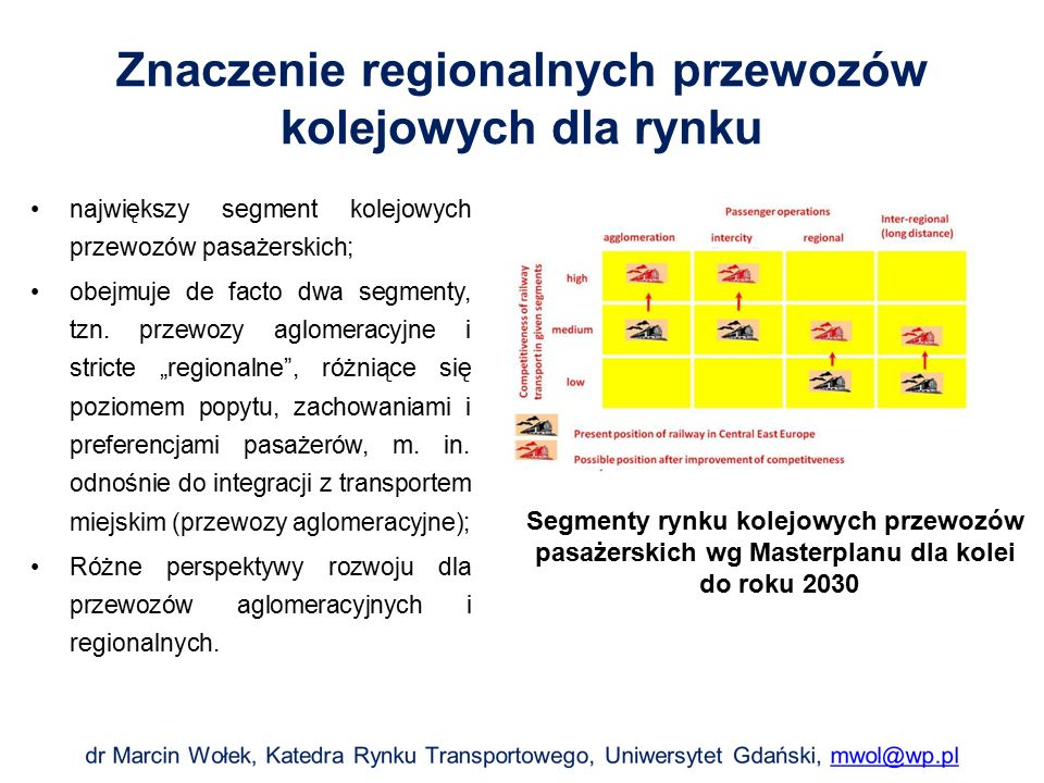 Znaczenie przewozów regionalnych na przykładzie DB Ponad połowa przychodów w przewozach pasażerskich pochodzi z segmentu Regio; 1840 mln pasażerów w 2012 roku; Przychód na pasażera w segmencie Regio: 4,84 EUR.