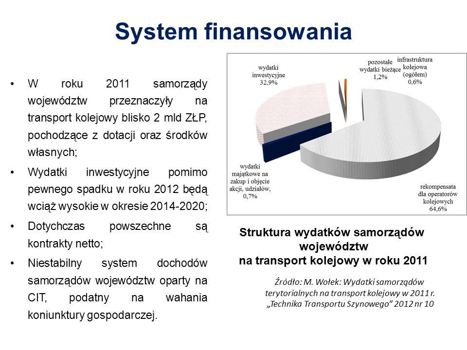 """Wyzwania Stabilizacja systemu dochodów samorządu województwa, która umożliwi zawieranie kontraktów długoterminowych oraz kontraktów brutto z zachętami; Tworzenie """"pool'i taborowych , zmniejszających bariery wejścia na rynek dla potencjalnych operatorów (przykładowo współwłaścicielami TRANSITIO AB, szwedzkiego pool'u taborowego jest 18 samorządów bądź ich jednostek odpowiedzialnych za organizowanie transportu zbiorowego) wymaga wsparcia budżetu centralnego; Perspektywy funkcjonowania spółki Przewozy Regionalne; Integracja międzygałęziowa (zarówno z transportem miejskim oraz regionalną komunikacją autobusową)."""