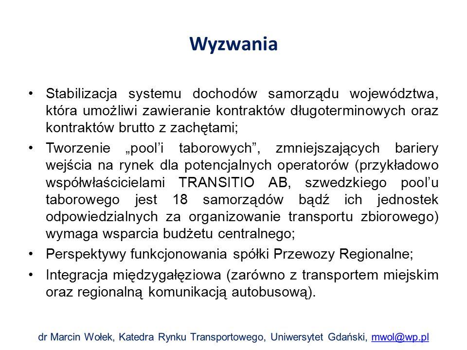 """Podsumowanie pomimo znacznych wydatków samorządów województw na transport kolejowy trudno mówić o wysokiej jakości i odrodzeniu tego segmentu rynku; istnieje ryzyko powstania w Polsce kolei regionalnych """"dwóch prędkości , z których koleje aglomeracyjne będą stanowić kręgosłup systemów transportowych na obszarach metropolitalnych, a przewozy regionalne staną się marginesem rynku kolejowych przewozów pasażerskich; ustawa o transporcie publicznym nie zapewnia wystarczającego wsparcia dla procesu integracji taryfowo-biletowej w transporcie pasażerskim."""