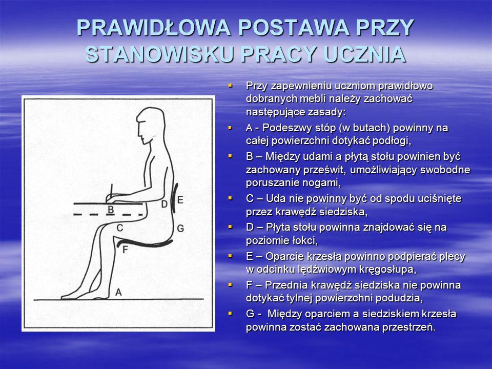 PRAWIDŁOWA POSTAWA PRZY STANOWISKU PRACY UCZNIA  Przy zapewnieniu uczniom prawidłowo dobranych mebli należy zachować następujące zasady:  A - Podeszwy stóp (w butach) powinny na całej powierzchni dotykać podłogi,  B – Między udami a płytą stołu powinien być zachowany prześwit, umożliwiający swobodne poruszanie nogami,  C – Uda nie powinny być od spodu uciśnięte przez krawędź siedziska,  D – Płyta stołu powinna znajdować się na poziomie łokci,  E – Oparcie krzesła powinno podpierać plecy w odcinku lędźwiowym kręgosłupa,  F – Przednia krawędź siedziska nie powinna dotykać tylnej powierzchni podudzia,  G - Między oparciem a siedziskiem krzesła powinna zostać zachowana przestrzeń.