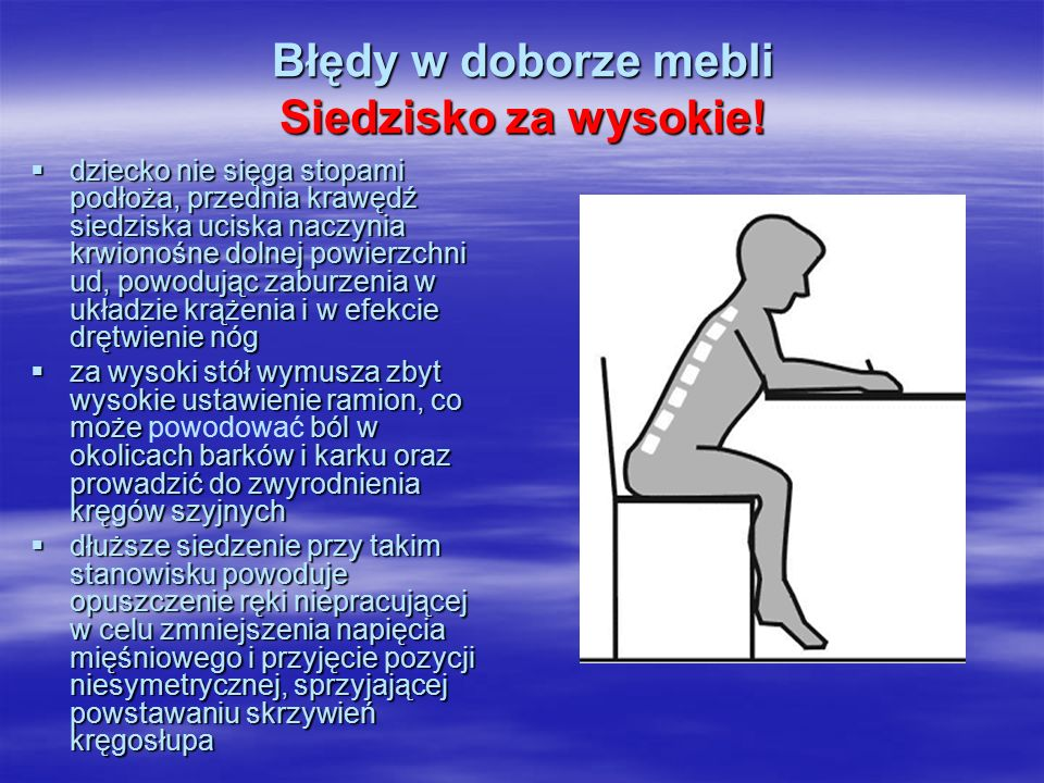 Błędy w doborze mebli Siedzisko za wysokie!  dziecko nie sięga stopami podłoża, przednia krawędź siedziska uciska naczynia krwionośne dolnej powierzc