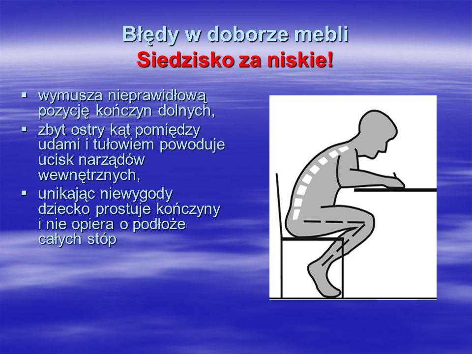 Błędy w doborze mebli Siedzisko za niskie!  wymusza nieprawidłową pozycję kończyn dolnych,  zbyt ostry kąt pomiędzy udami i tułowiem powoduje ucisk