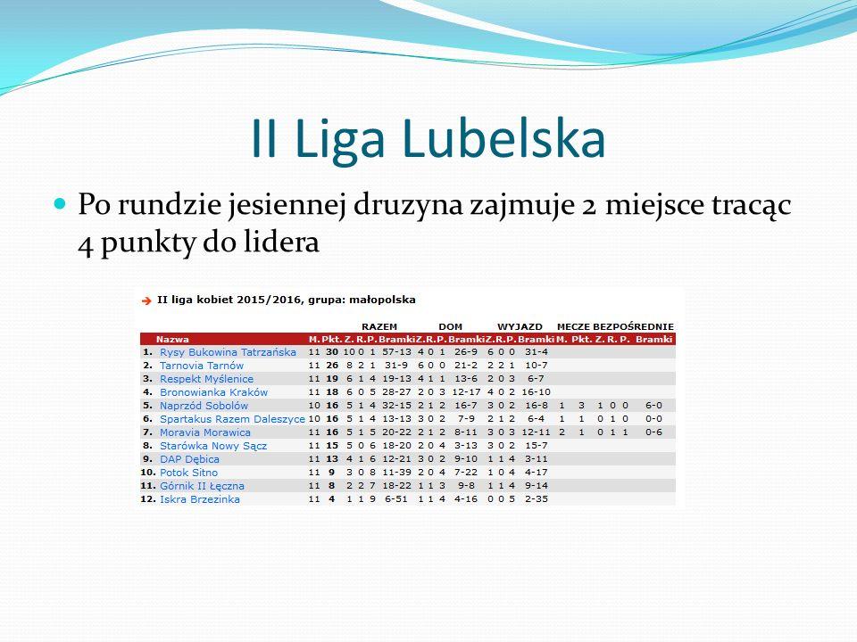 Młodzieżowe Mistrzostwa Polski w Futsalu U-14 2014 rok- IV miejsce