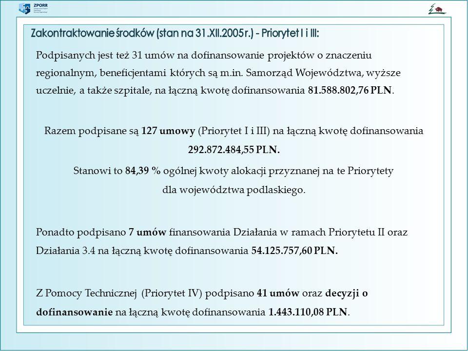 Podpisanych jest też 31 umów na dofinansowanie projektów o znaczeniu regionalnym, beneficjentami których są m.in.