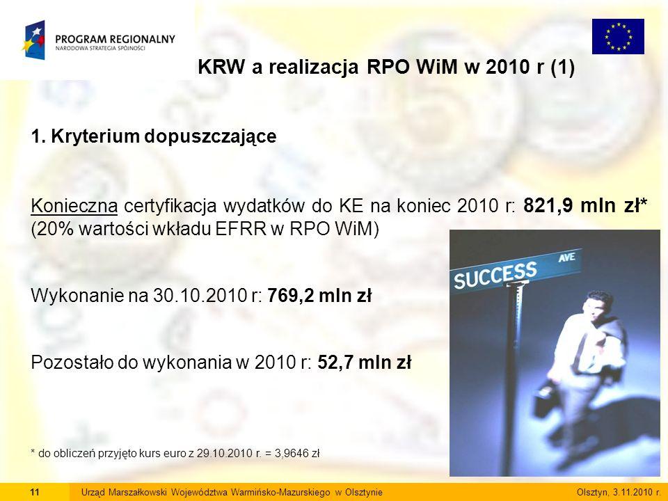 11Urząd Marszałkowski Województwa Warmińsko-Mazurskiego w Olsztynie Olsztyn, 3.11.2010 r. KRW a realizacja RPO WiM w 2010 r (1) 1. Kryterium dopuszcza