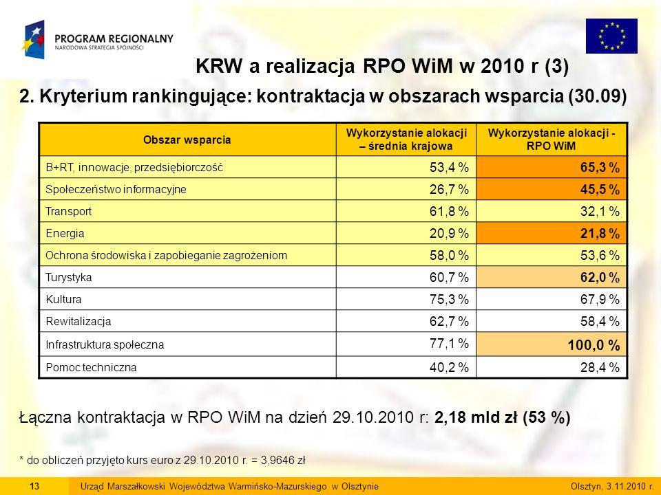 13Urząd Marszałkowski Województwa Warmińsko-Mazurskiego w Olsztynie Olsztyn, 3.11.2010 r. KRW a realizacja RPO WiM w 2010 r (3) 2. Kryterium rankinguj