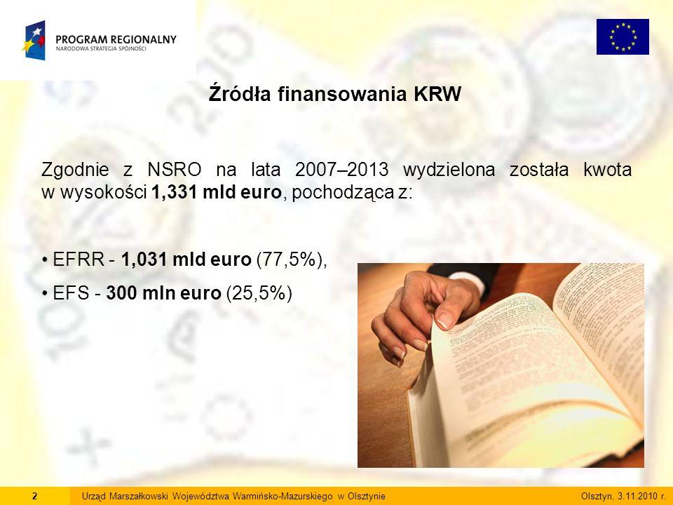 2 Źródła finansowania KRW Zgodnie z NSRO na lata 2007–2013 wydzielona została kwota w wysokości 1,331 mld euro, pochodząca z: EFRR - 1,031 mld euro (7