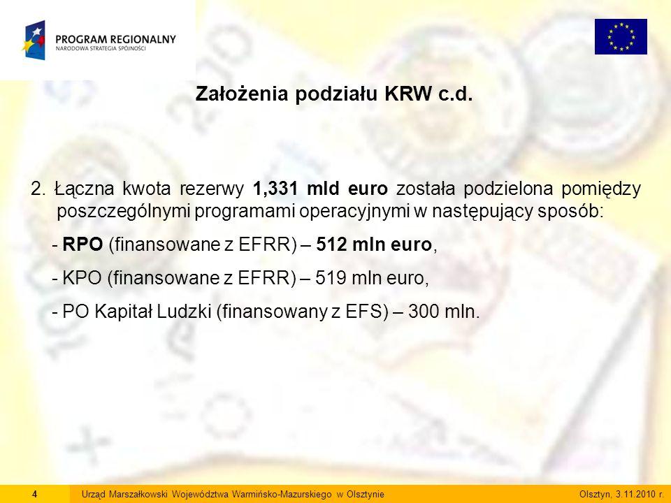 4Urząd Marszałkowski Województwa Warmińsko-Mazurskiego w Olsztynie Olsztyn, 3.11.2010 r. Założenia podziału KRW c.d. 2. Łączna kwota rezerwy 1,331 mld