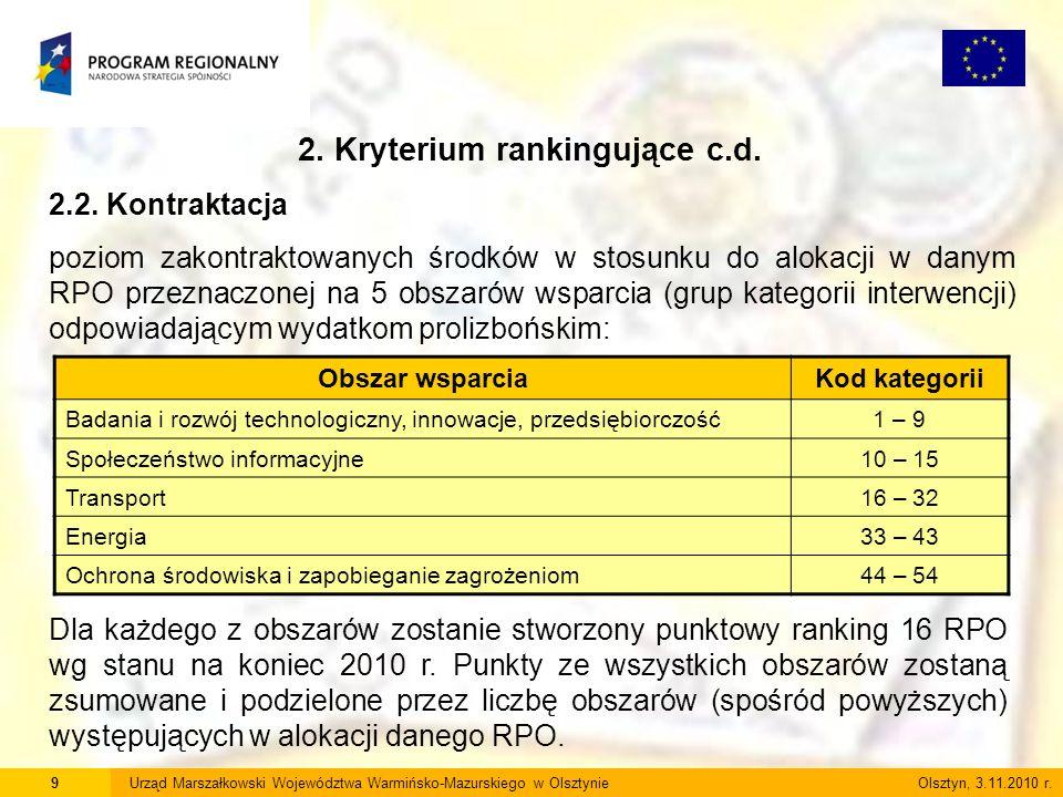9Urząd Marszałkowski Województwa Warmińsko-Mazurskiego w Olsztynie Olsztyn, 3.11.2010 r. 2. Kryterium rankingujące c.d. 2.2. Kontraktacja poziom zakon