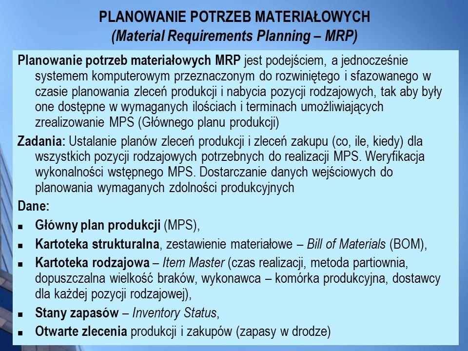 Nowe elementy w stosunku do MRP I Closed Loop MRP (zamknięta pętla sterowania nadążnego); wzrost dynamiki; możliwa bieżąca reakcja na zmieniające się parametry produkcji; metoda ścieżki krytycznej CPM (Critical Path Method); dostawy Just-in-Time JIT i Kanban (dokadnie na czas); technologia optymalizacji produkcji OPT (Optimized Production Timetable) – tzw.