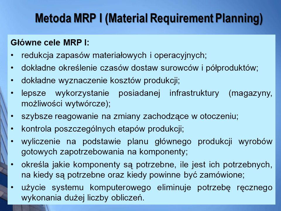 Metoda MRP I (Material Requirement Planning) Główne cele MRP I: redukcja zapasów materiałowych i operacyjnych; dokładne określenie czasów dostaw surow