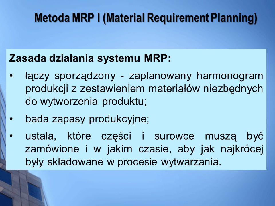 Zasada działania systemu MRP: łączy sporządzony - zaplanowany harmonogram produkcji z zestawieniem materiałów niezbędnych do wytworzenia produktu; bad