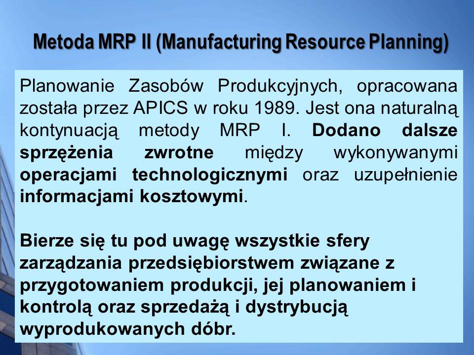 Metoda MRP II (Manufacturing Resource Planning) Planowanie Zasobów Produkcyjnych, opracowana została przez APICS w roku 1989. Jest ona naturalną konty