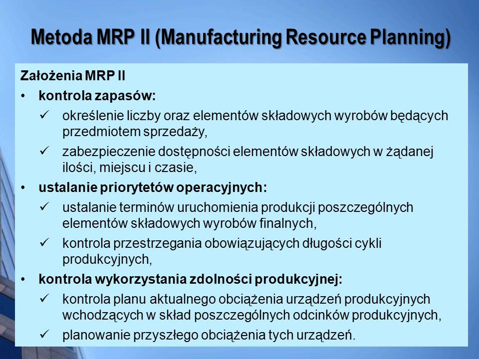 Założenia MRP II kontrola zapasów: określenie liczby oraz elementów składowych wyrobów będących przedmiotem sprzedaży, zabezpieczenie dostępności elem