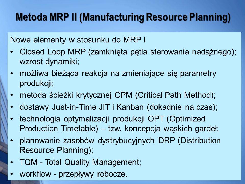 Nowe elementy w stosunku do MRP I Closed Loop MRP (zamknięta pętla sterowania nadążnego); wzrost dynamiki; możliwa bieżąca reakcja na zmieniające się