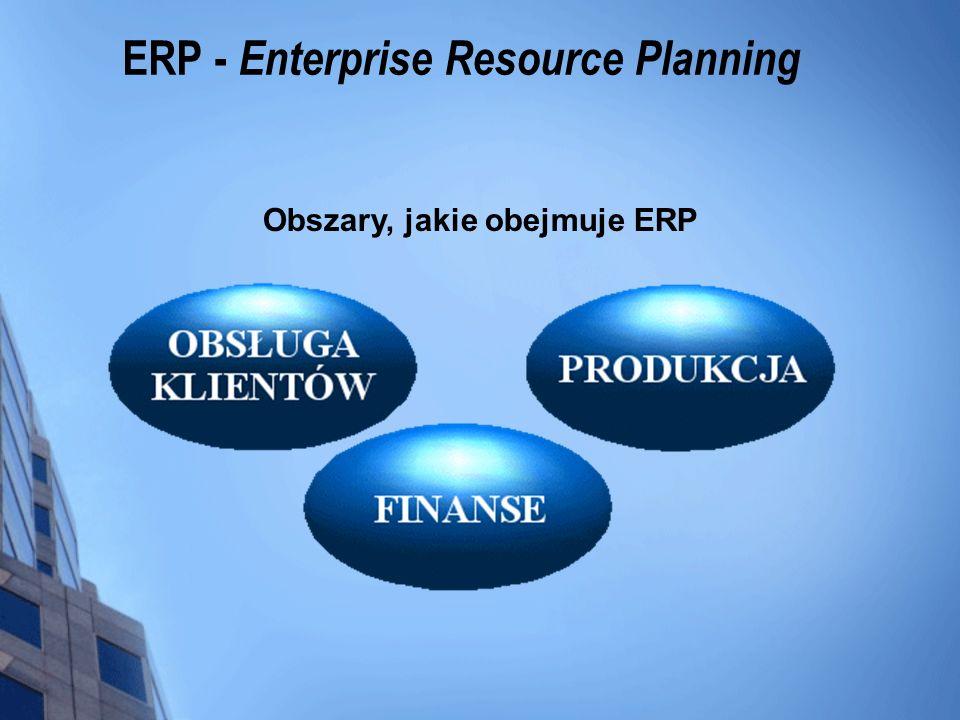 Obszary, jakie obejmuje ERP ERP - Enterprise Resource Planning