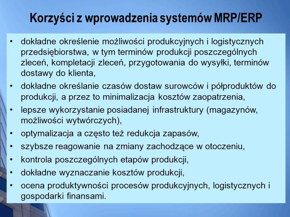Korzyści z wprowadzenia systemów MRP/ERP dokładne określenie możliwości produkcyjnych i logistycznych przedsiębiorstwa, w tym terminów produkcji poszc