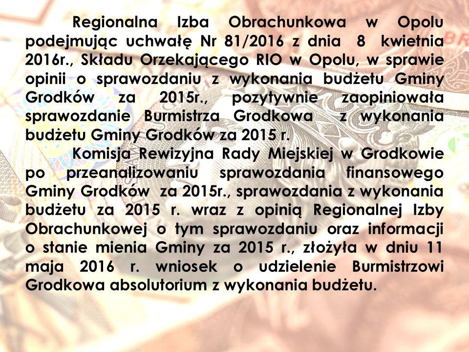 Regionalna Izba Obrachunkowa w Opolu podejmując uchwałę Nr 81/2016 z dnia 8 kwietnia 2016r., Składu Orzekającego RIO w Opolu, w sprawie opinii o sprawozdaniu z wykonania budżetu Gminy Grodków za 2015r., pozytywnie zaopiniowała sprawozdanie Burmistrza Grodkowa z wykonania budżetu Gminy Grodków za 2015 r.