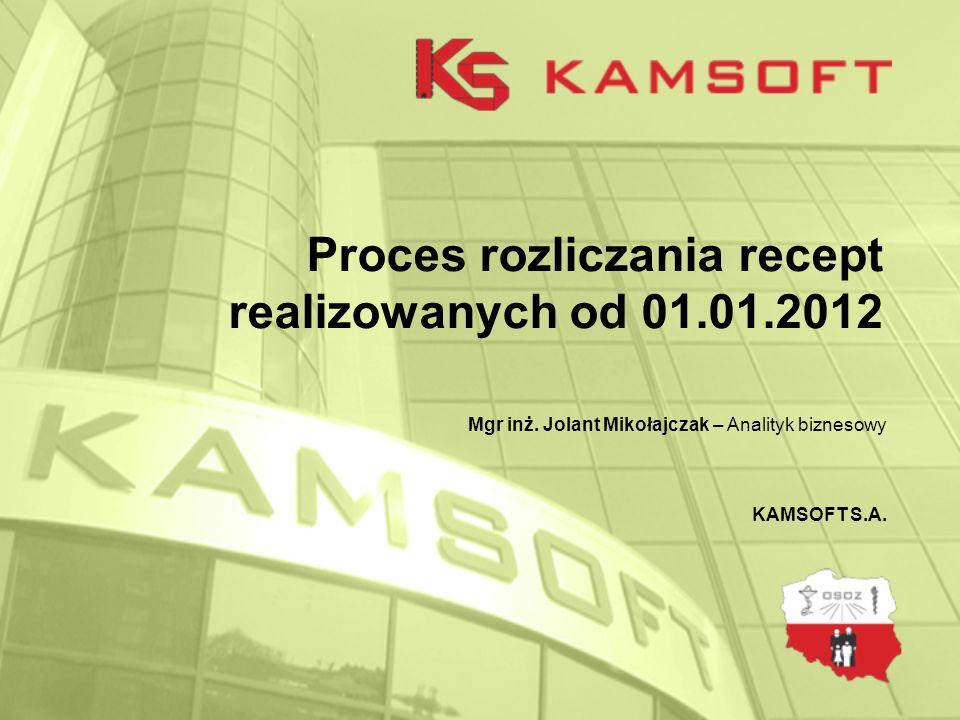 Proces rozliczania recept realizowanych od 01.01.2012 Mgr inż.