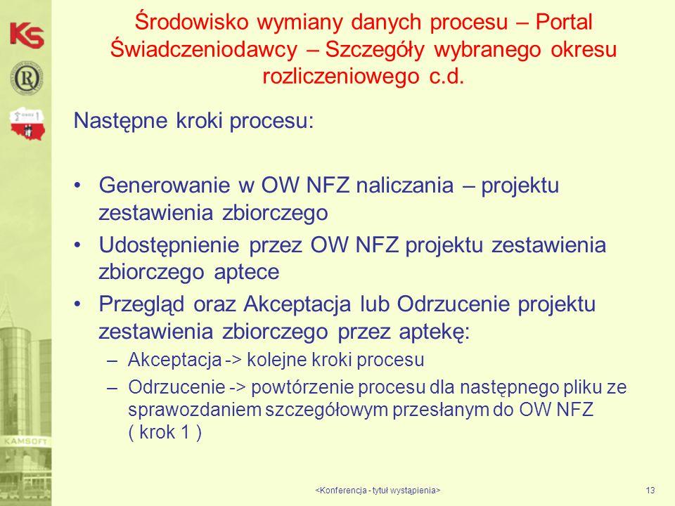 13 Środowisko wymiany danych procesu – Portal Świadczeniodawcy – Szczegóły wybranego okresu rozliczeniowego c.d.