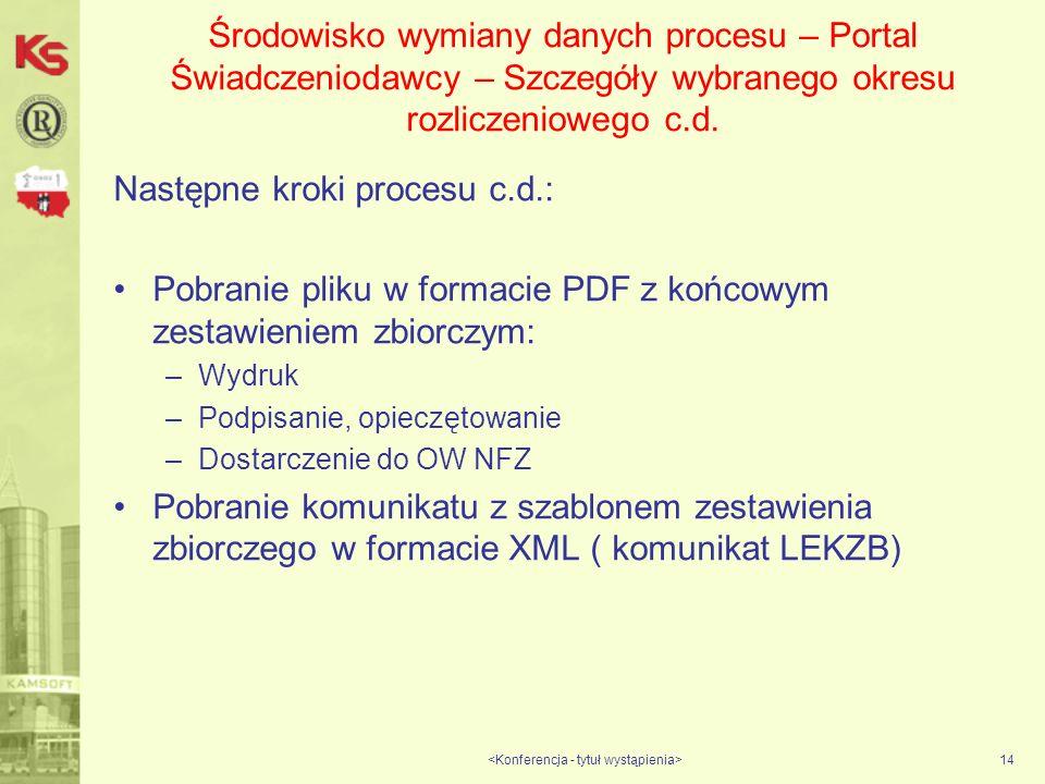 Środowisko wymiany danych procesu – Portal Świadczeniodawcy – Szczegóły wybranego okresu rozliczeniowego c.d.