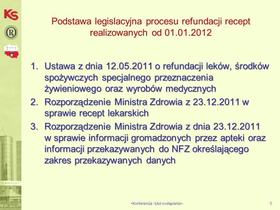 3 Podstawa legislacyjna procesu refundacji recept realizowanych od 01.01.2012 1.Ustawa z dnia 12.05.2011 o refundacji leków, środków spożywczych specjalnego przeznaczenia żywieniowego oraz wyrobów medycznych 2.Rozporządzenie Ministra Zdrowia z 23.12.2011 w sprawie recept lekarskich 3.Rozporządzenie Ministra Zdrowia z dnia 23.12.2011 w sprawie informacji gromadzonych przez apteki oraz informacji przekazywanych do NFZ określającego zakres przekazywanych danych