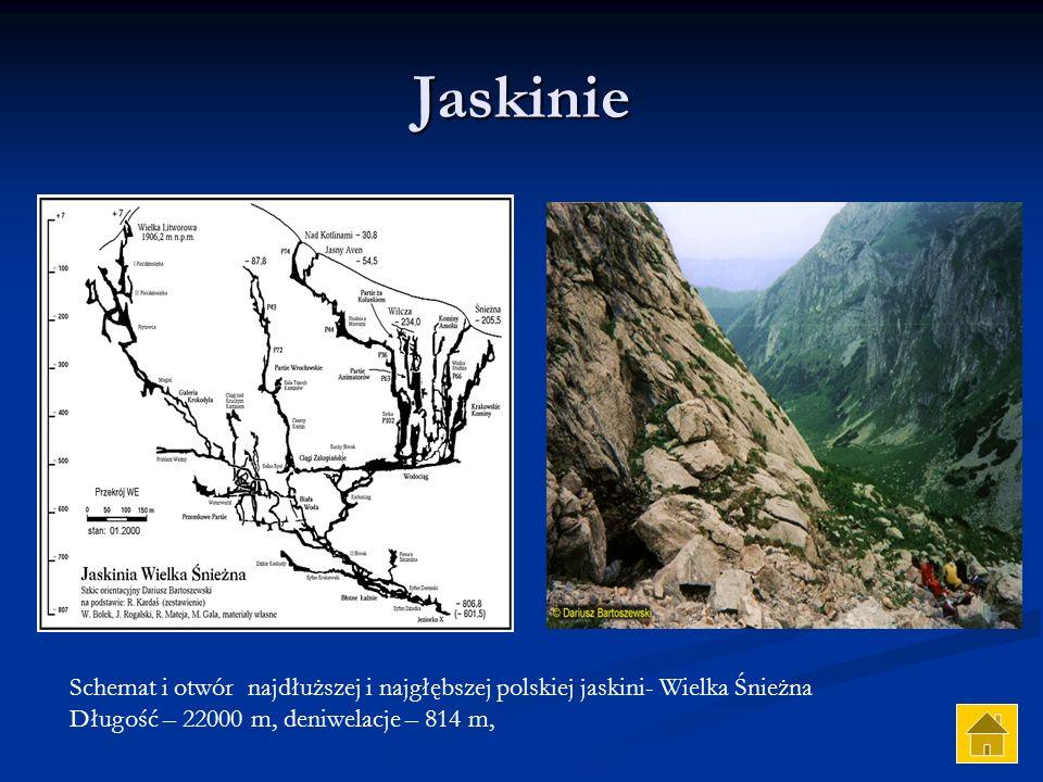 Jaskinie Schemat i otwór najdłuższej i najgłębszej polskiej jaskini- Wielka Śnieżna Długość – 22000 m, deniwelacje – 814 m,