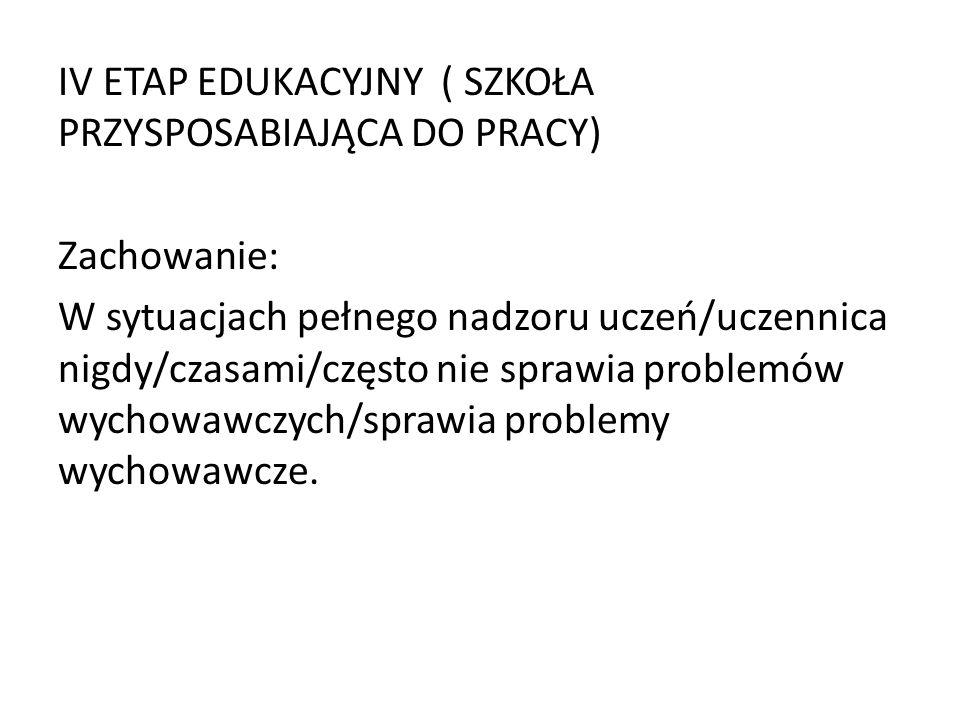 IV ETAP EDUKACYJNY ( SZKOŁA PRZYSPOSABIAJĄCA DO PRACY) Zachowanie: W sytuacjach pełnego nadzoru uczeń/uczennica nigdy/czasami/często nie sprawia problemów wychowawczych/sprawia problemy wychowawcze.