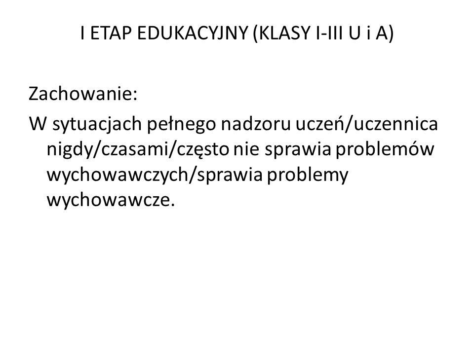 I ETAP EDUKACYJNY (KLASY I-III U i A) Zachowanie: W sytuacjach pełnego nadzoru uczeń/uczennica nigdy/czasami/często nie sprawia problemów wychowawczych/sprawia problemy wychowawcze.