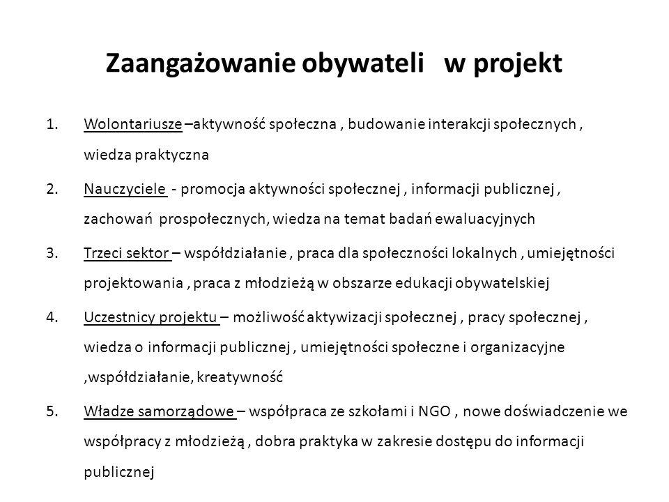 Zaangażowanie obywateli w projekt 1.Wolontariusze –aktywność społeczna, budowanie interakcji społecznych, wiedza praktyczna 2.Nauczyciele - promocja a