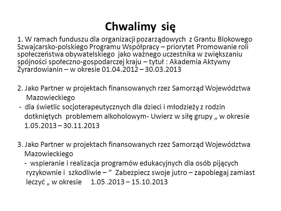 Chwalimy się 1. W ramach funduszu dla organizacji pozarządowych z Grantu Blokowego Szwajcarsko-polskiego Programu Współpracy – priorytet Promowanie ro