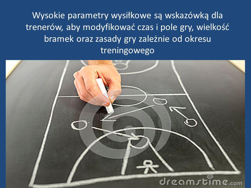 Wysokie parametry wysiłkowe są wskazówką dla trenerów, aby modyfikować czas i pole gry, wielkość bramek oraz zasady gry zależnie od okresu treningowego